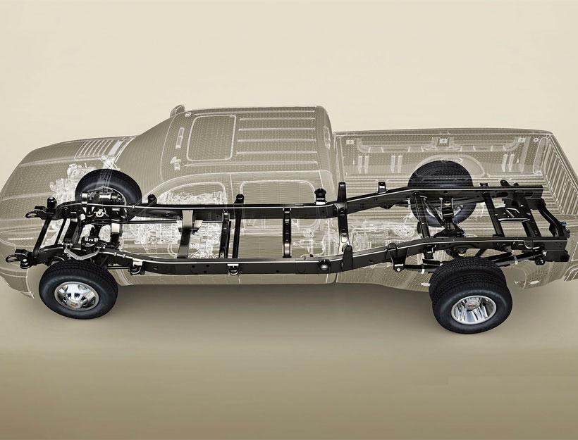 Revista Automás – Automovilismo y Transporte